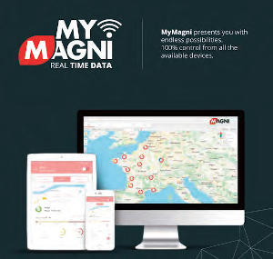 Software MyMagni